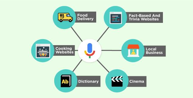 Mutlaka Google İşletme Kaydı Oluşturmalısınız!
